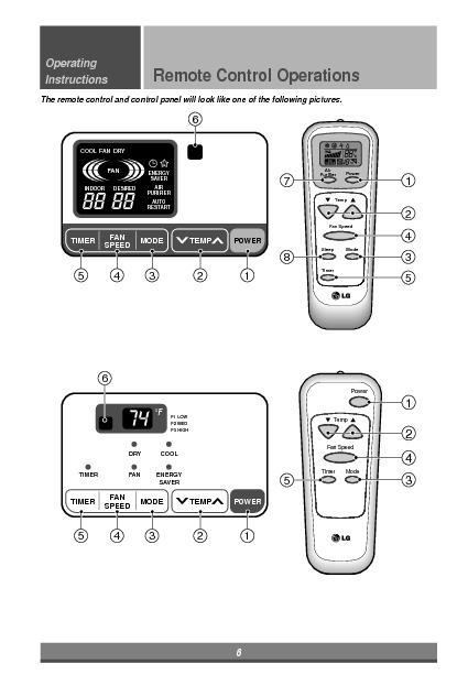 LW1200ER Control Remoto.pdf