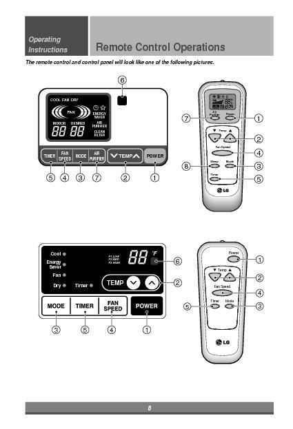 LW1800ER Control Remoto.pdf