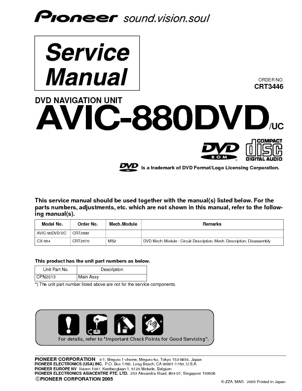 AVIC-880DVD dvd navigation unit.pdf