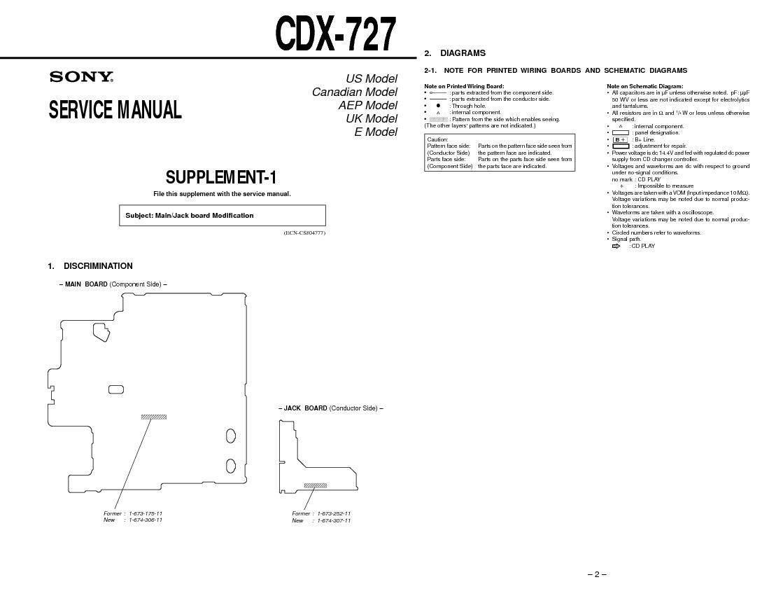 CDX-727 supplement 1.pdf