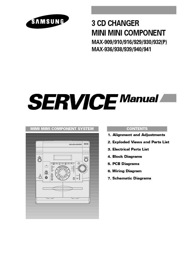 Samsung MAX-909, 910, 916, 929, 930, 932P, 936, 938, 939, 940, 941.pdf