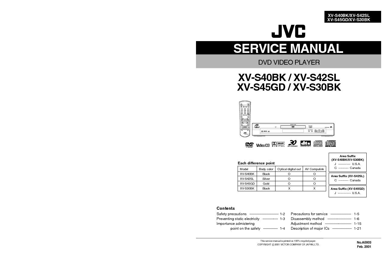 JVC DVD XV-S40BK.pdf
