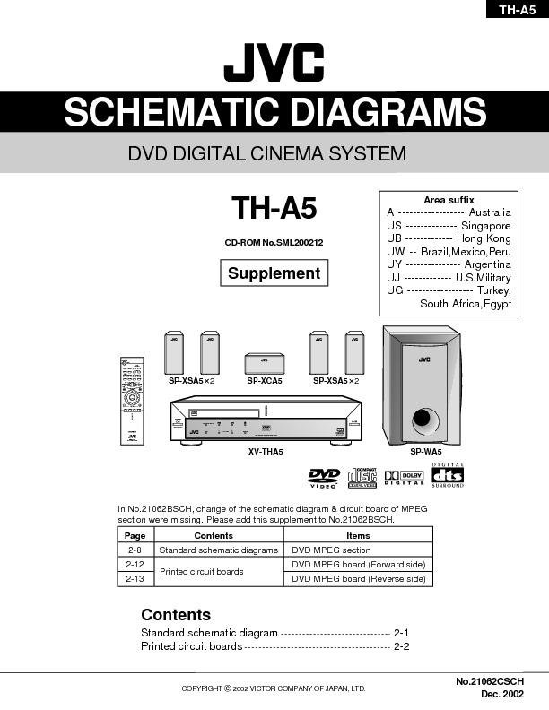 JVC TH-A5UW Diagrama Esquematico1.pdf