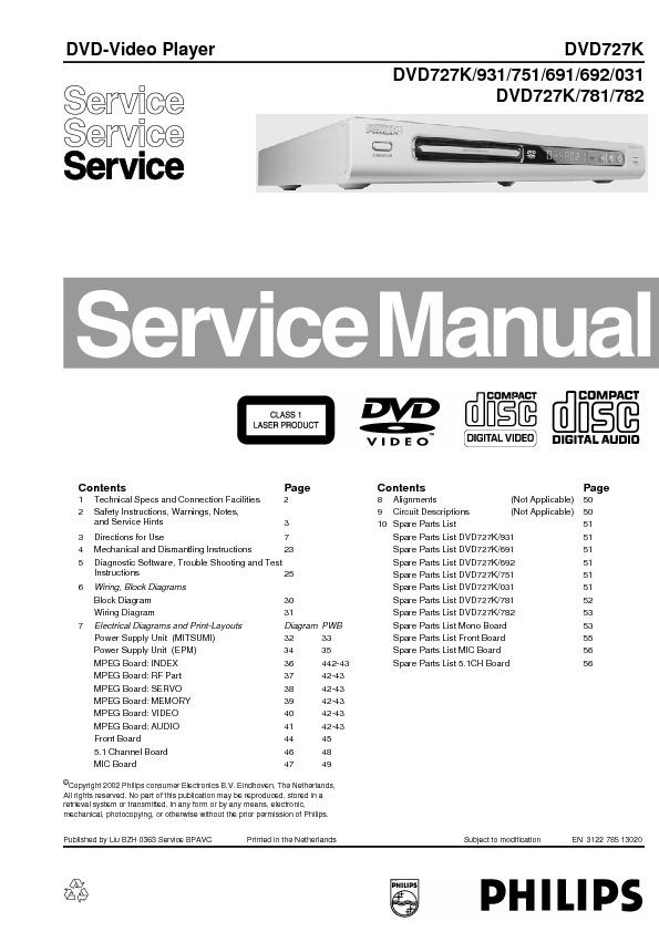 DVD727K.pdf