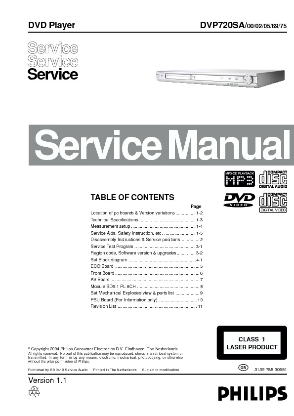 PHILIPS DVD DVP720SA.pdf