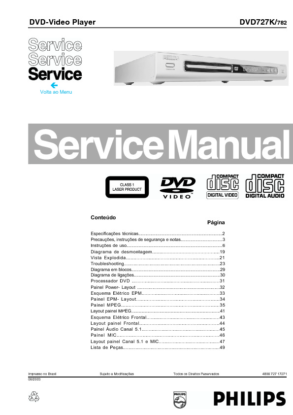 Philips DVD727 DVD player.pdf