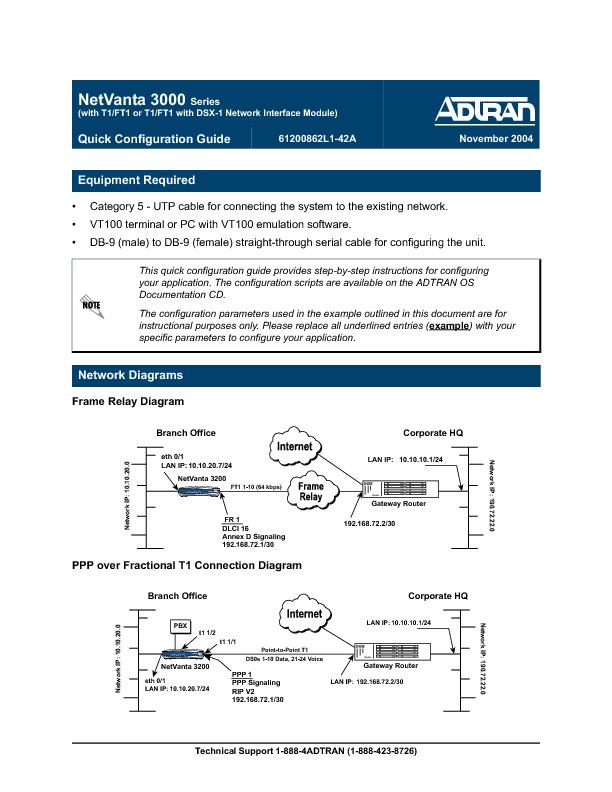 Adtran NetVanta 3000 Series T1 NIM Quick Config Guide.pdf