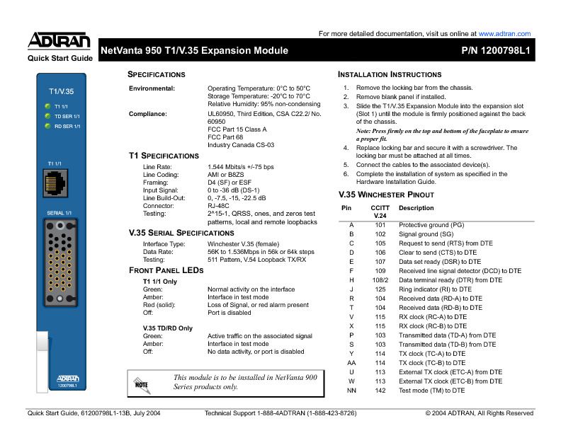 Adtran NetVanta 950 IAD T1-V35 Expansion Module Quick Start Guide.pdf