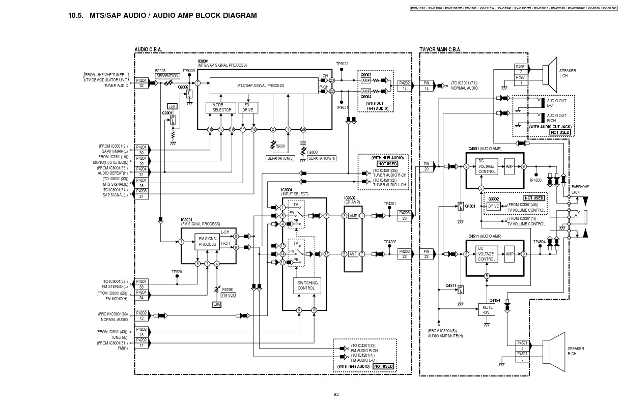 Sharp Washing Machine Wiring Diagram And Engine Ge Spacemaker Microwave Kenmore In Addition 48ss Furthermore Whirlpool Refrigerator Parts Moreover Profile