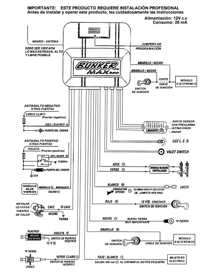 Bunker Y Otras Copia De Alarmamax350 Gif Diagramas De