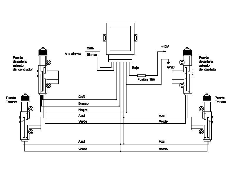 diagramacierres.pdf
