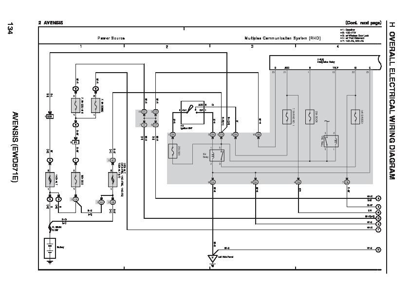 Toyota Avensis Toyota Avensis Diagrama Electrico Pdf