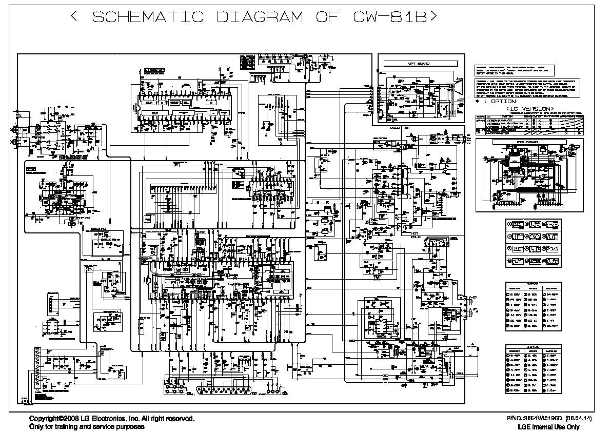 Lg 21fu6tl 21fu9 Tlg Rlg T4 Z4 Chassis Cw81b Pdf Diagramas De Televisores Lcd Y Plasma