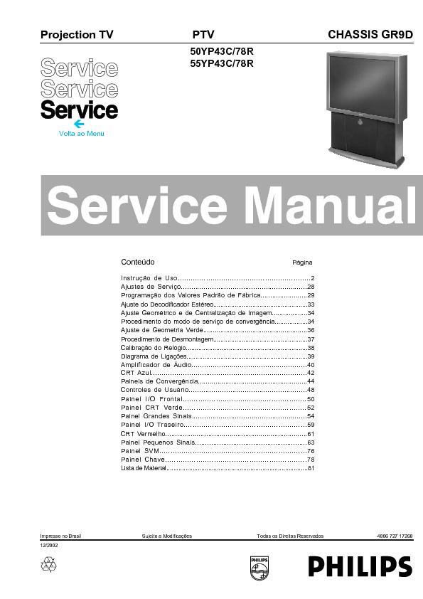 Philips 50YP43C Chasis GR9D.pdf