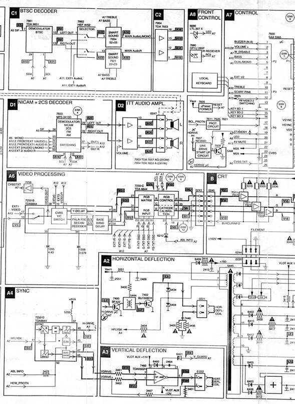 Diagrama-de-conexionado-del-Chasis-L-9.2A-de-Philips.jpg