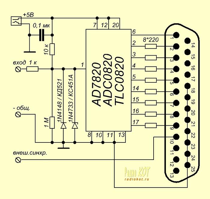 Circuitos Osciloscopio Para Pc Con Solo Adc Gif Diagramas De Circuito  U2013 Diagramasde Com