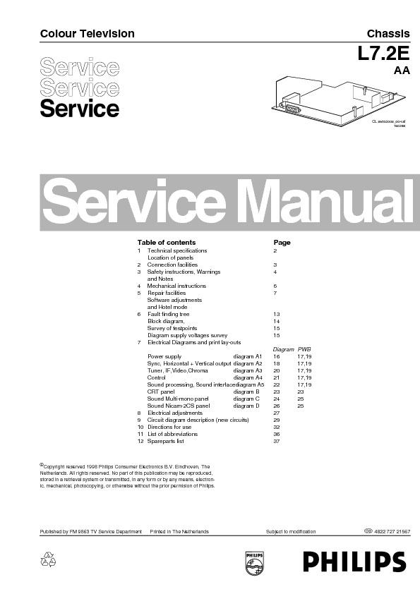 Philips 21-17-PT2682-77B L7.2E.pdf