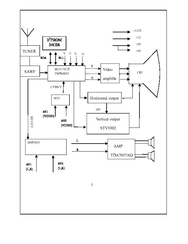 Rca Rca Mr 21tf68 Tk P2167stx Pdf Diagramas De Televisores