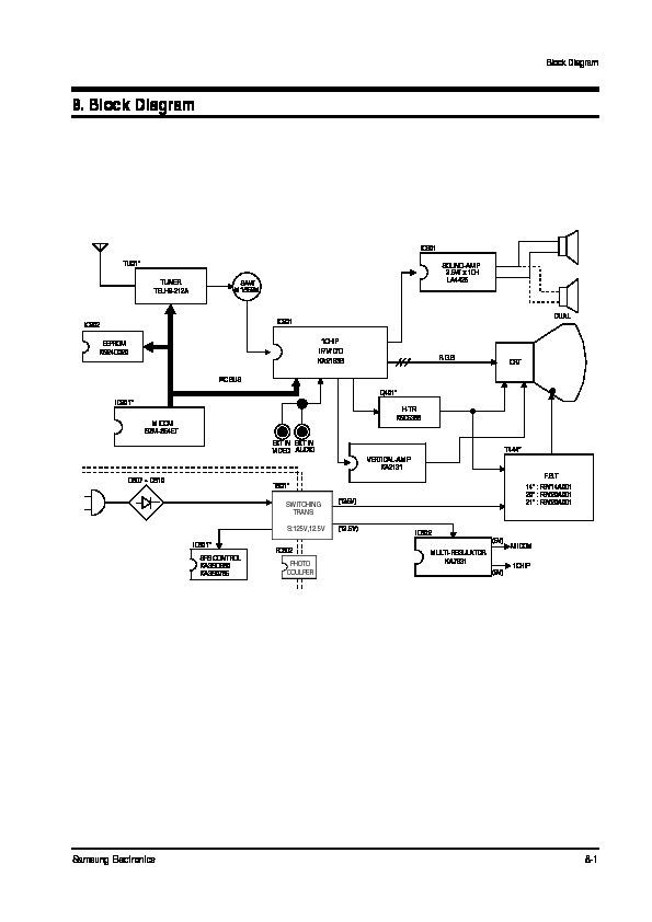 20030125151045333_CT331EBZX_STR.0000051622.E.13.pdf