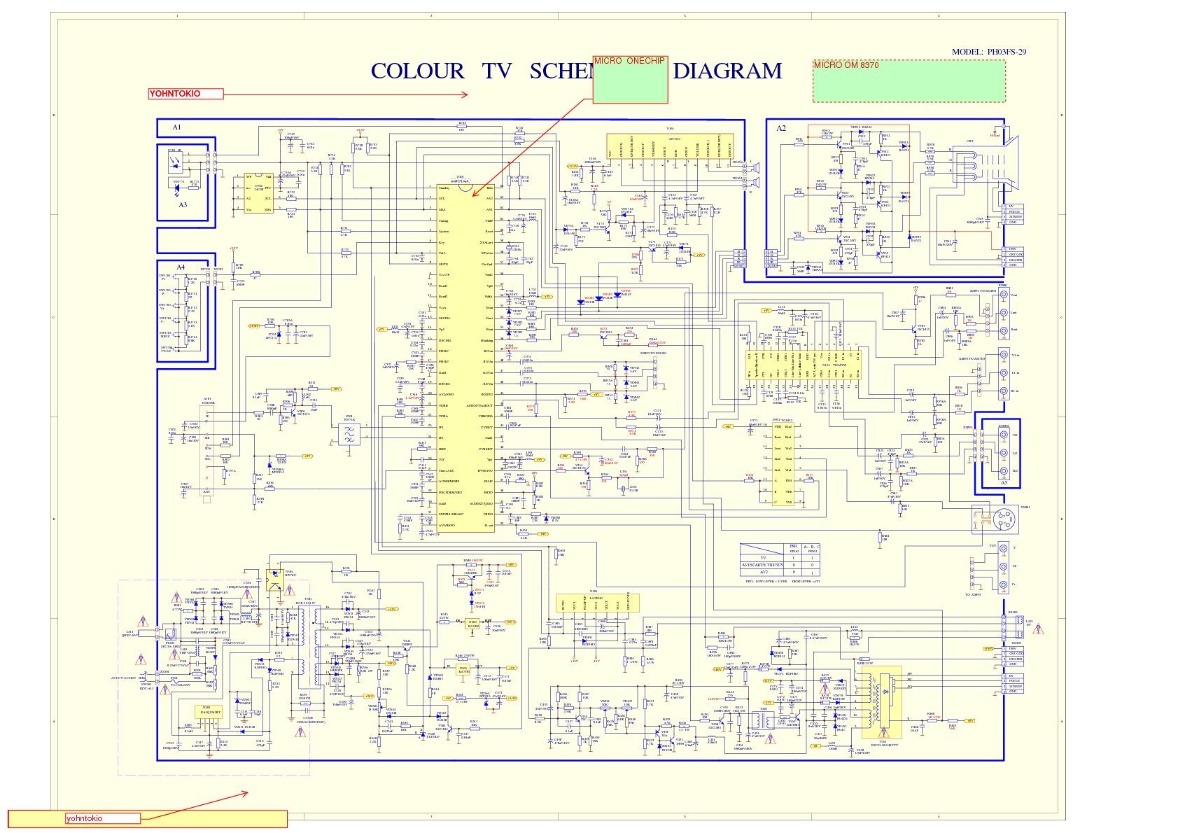 sankey-PH03FS-21%2C29.pdf