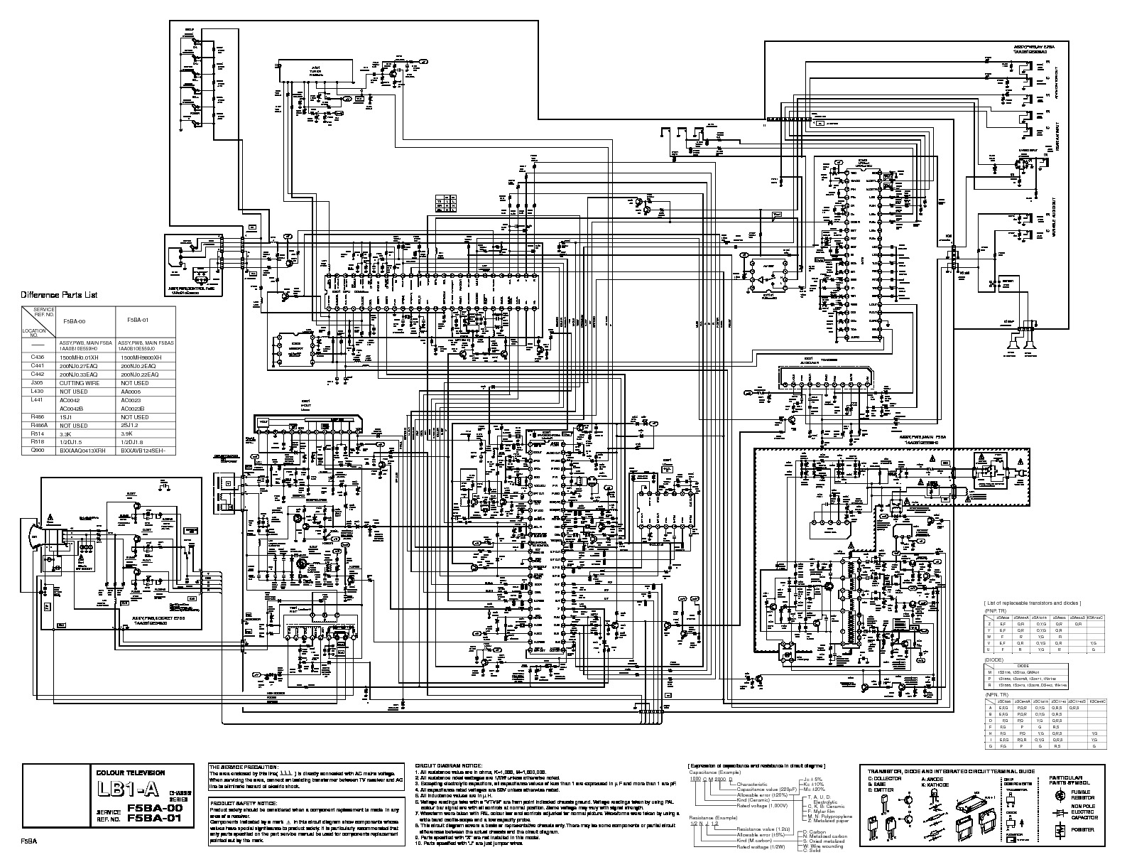 Sanyo Tv Circuit Diagram Great Design Of Wiring T V Free Download Get Image About Schematic