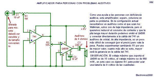 ampsor.pdf