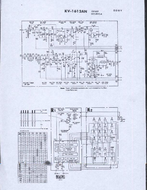 Tv SONY KV-1612AN.pdf