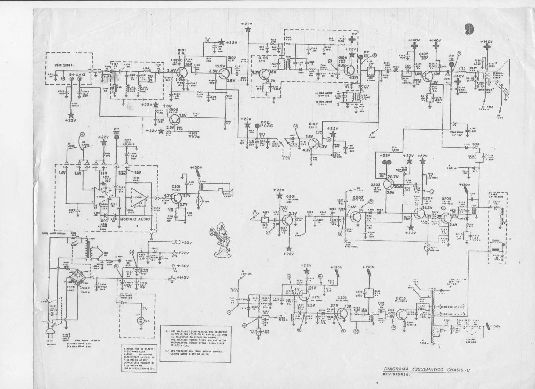 diagrama_tv_byn.jpg