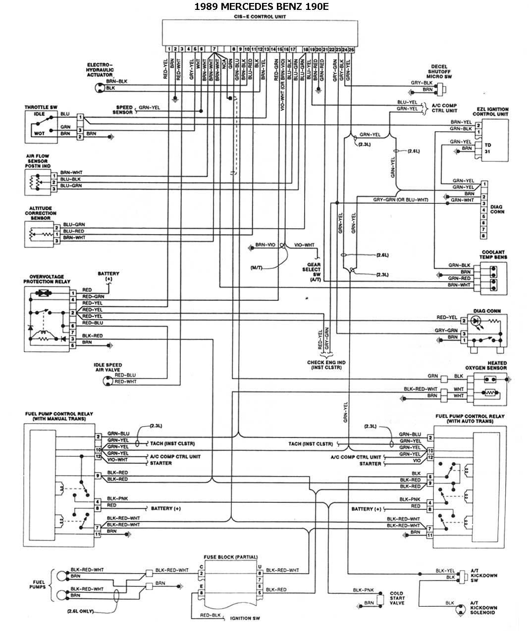 Wiring Diagram De Reparacion Mercedes Benz 190e Gratis