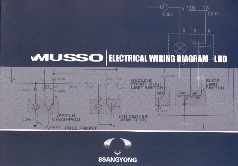 Musso 2 9 Ssangyong Musso Circuito Electrico Pdf Diagramas De Autos  U2013 Diagramasde Com
