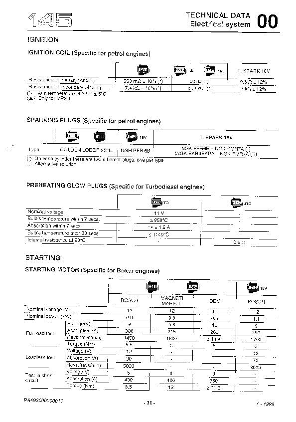 Toyota Corolla 2004 Electrica Electrical Pdf Diagramas De