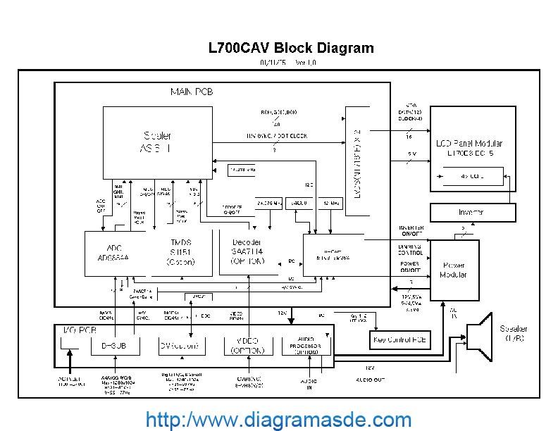 Daewoo CML700CA - C5F7NF.pdf