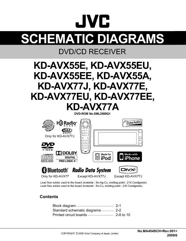JVC KD-AVX77 Diagrama Esquematico.pdf