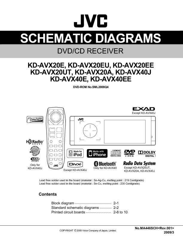 JVC KD-AVX40 Diagrama Esquematico.pdf