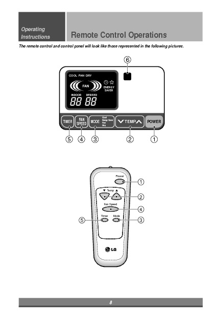 LW1804ER Controles Frontales.pdf