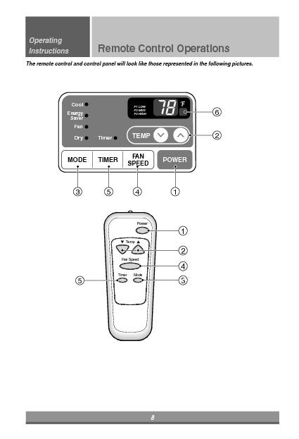 LW8000ER Controles Frontales.pdf