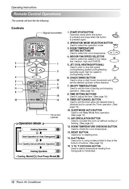 LSC183VMA Control Remoto.pdf