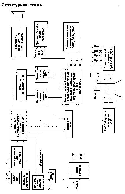 Sony KV 21 DK 2.pdf