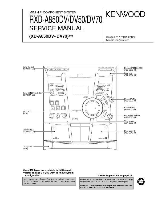 Kenwood RXD-A850, DV50, DV70.pdf