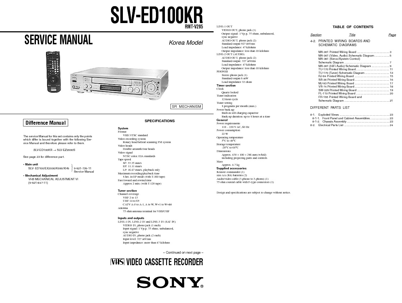 SLV-ED100KR RMT-V285 korea model sm.pdf