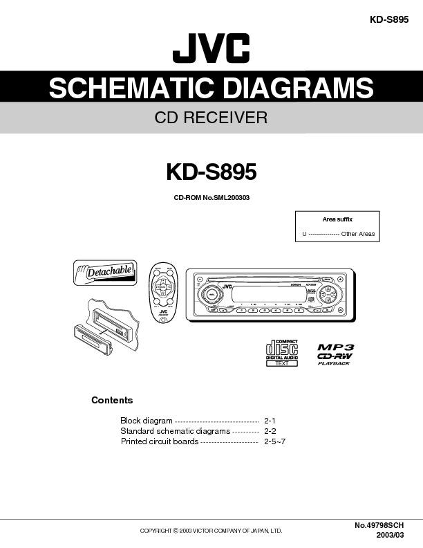 KD-S895 JVC Car Audio.pdf
