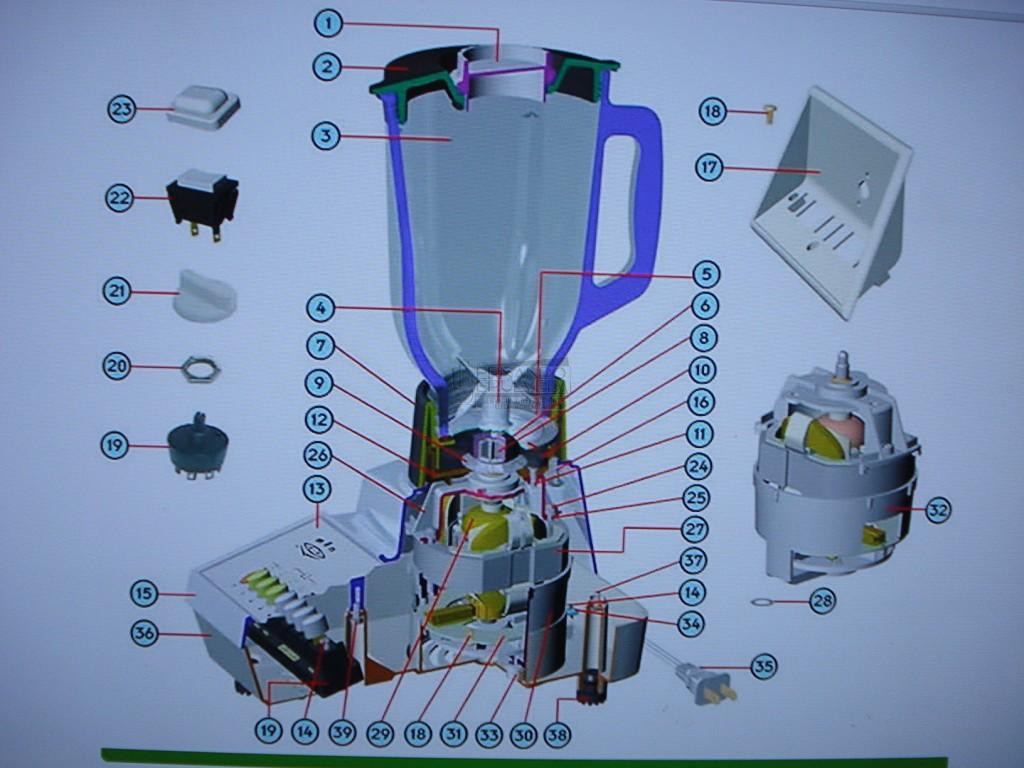 Diagrama completo de partes de licuadoras para reparaciones o montajes